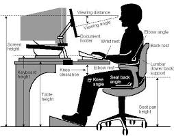 Image result for ergonomic setup osha